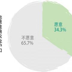 中国城镇化影响世界